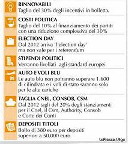 manovra economica 2011 (2)