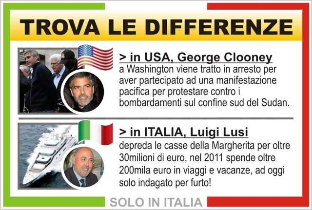 ma che Paese è? Trova le differenze