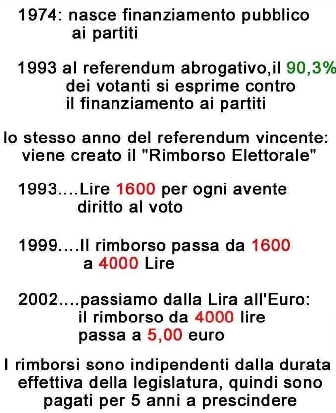Italia delle meraviglie - Con le gente che sappiamo esserci alle Camere, che speranze ha il Paese?