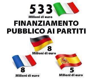 finanziamento pubblico ai partiti