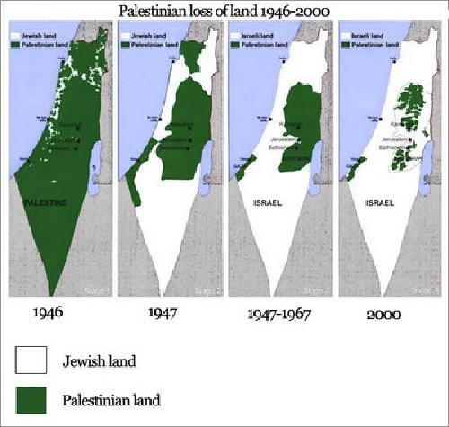 Confini Palestina dal 1946 al 2000