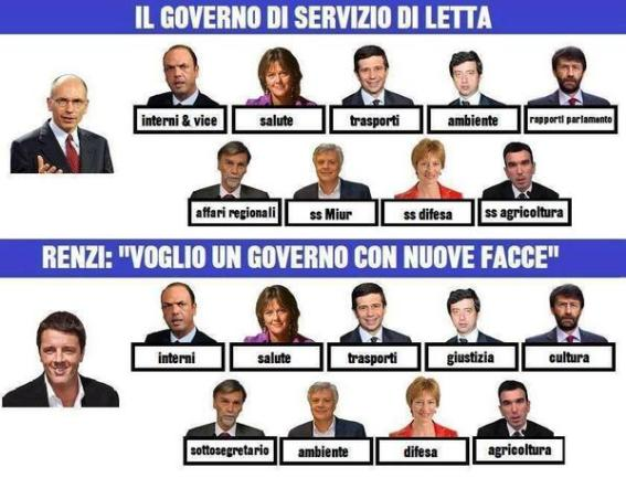 Governi- trova le differenze!
